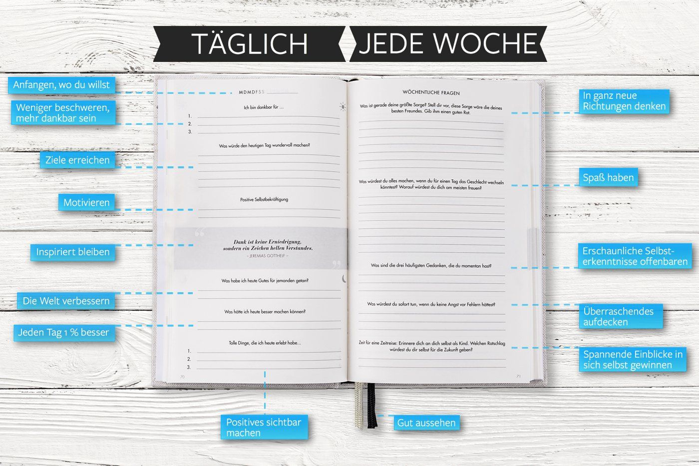 Das 6 Minuten Tagebuch Ein Buch Das Dein Leben Verandert Simples Und Effektives Erfolgs Journal Dankbarkeits Journal Taglich Tagebuch Notizbuch Bucher