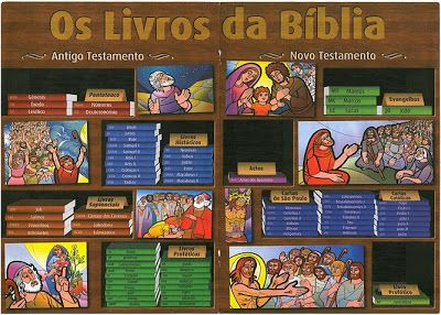 Estante bíblica imprimir - Pesquisa Google