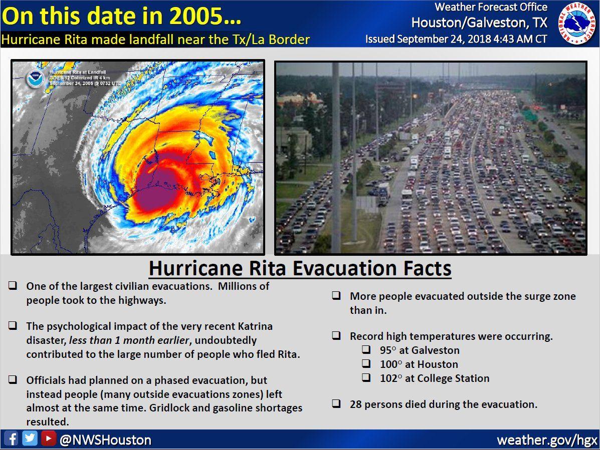 Nws Houston Nwshouston Twitter September 24 2005 Hurricane Rita Houston Galveston
