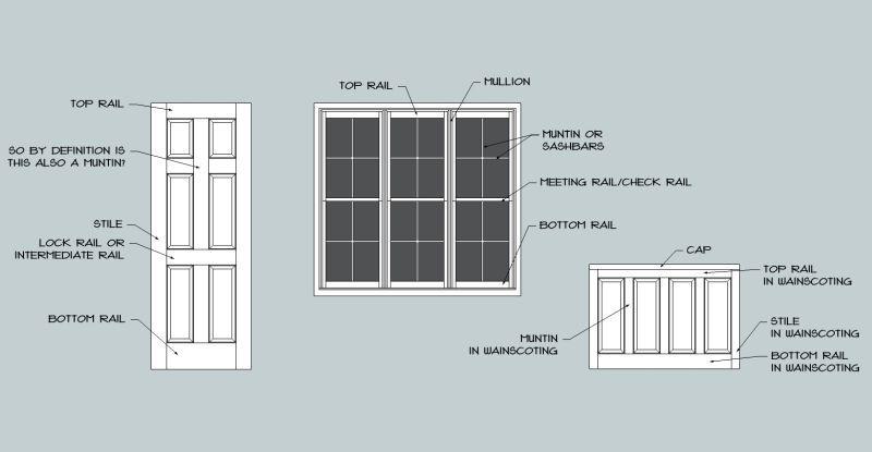 Window Part Terminology Window Parts Moldings And Trim Windows