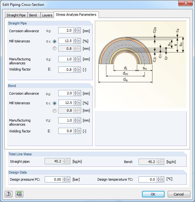 Wall Thickness Allowances Baustatik Software Biegung