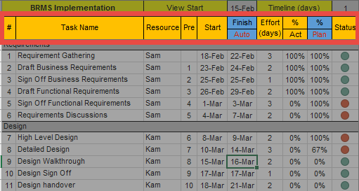 Creating Project Tasks  Excel    Traffic Light