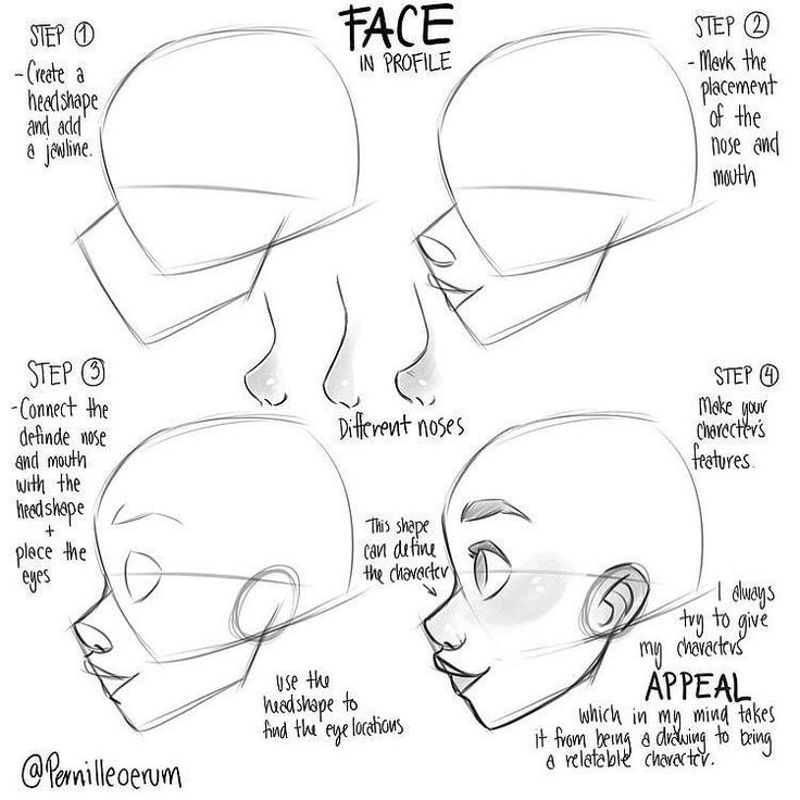 Anime Art Reference Tutorials On Instagram Too Profile Drawing Character Design Tutorial Sketch Book