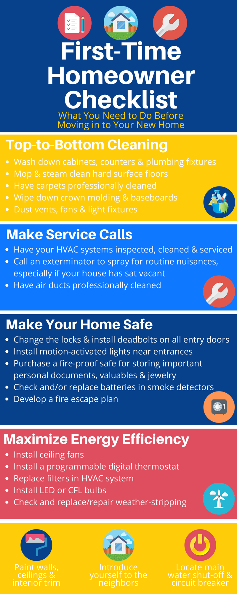 First Time Homeowner Checklist What You Need To Do Before Moving In Homeowner Checklist New Home Checklist Home Buying,Furnishing A New Home