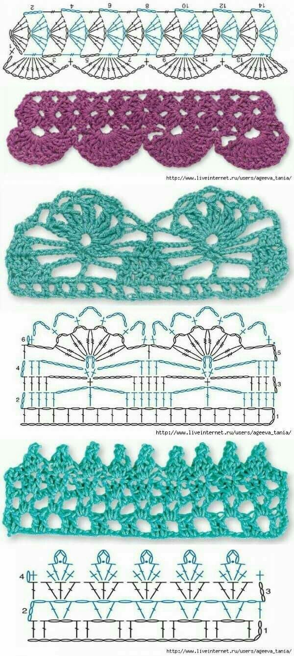 Pin de Margarita Corchado en Crochet edging | Pinterest | Cuadrados ...