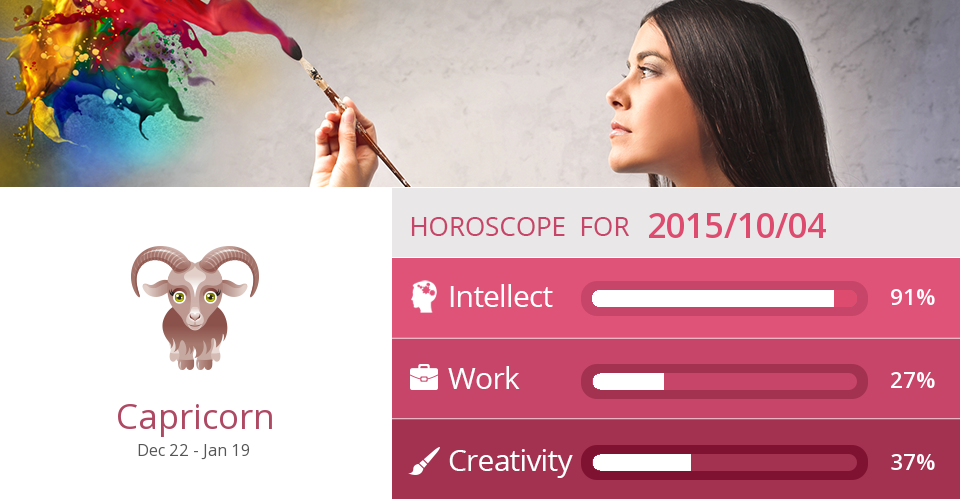 Capricorn Work, Creativity and Intellect predictions for 2015/10/04. Are they accurate? Pin=Yes | Favorite=No