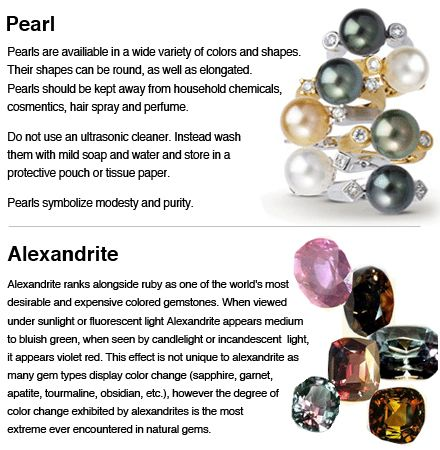 Birthstones By Month: What Do they Mean? -The Goods |Alexandrite Birthstone Month