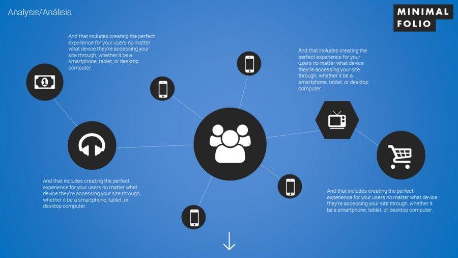 Minimal Folio PowerPoint by AWSM Designs on Creative Market