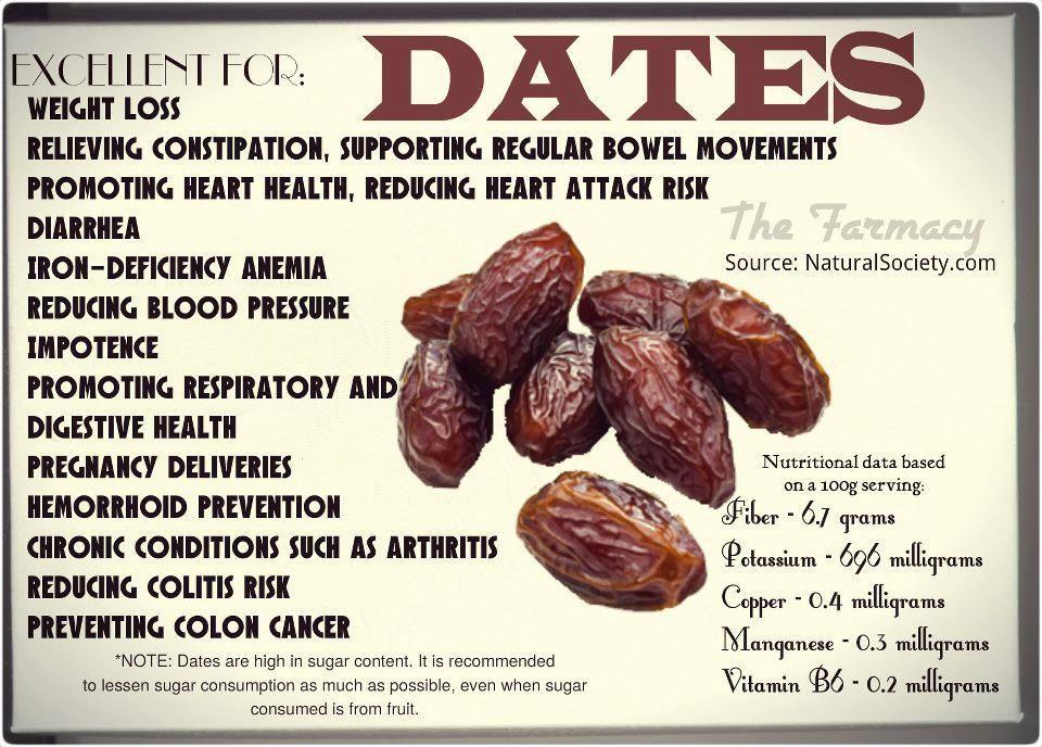 Benefits of dry dates