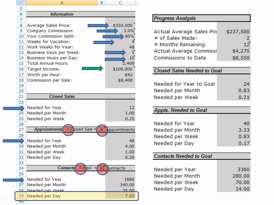 Real Estate Daily Planner Template in 2020 Daily planner
