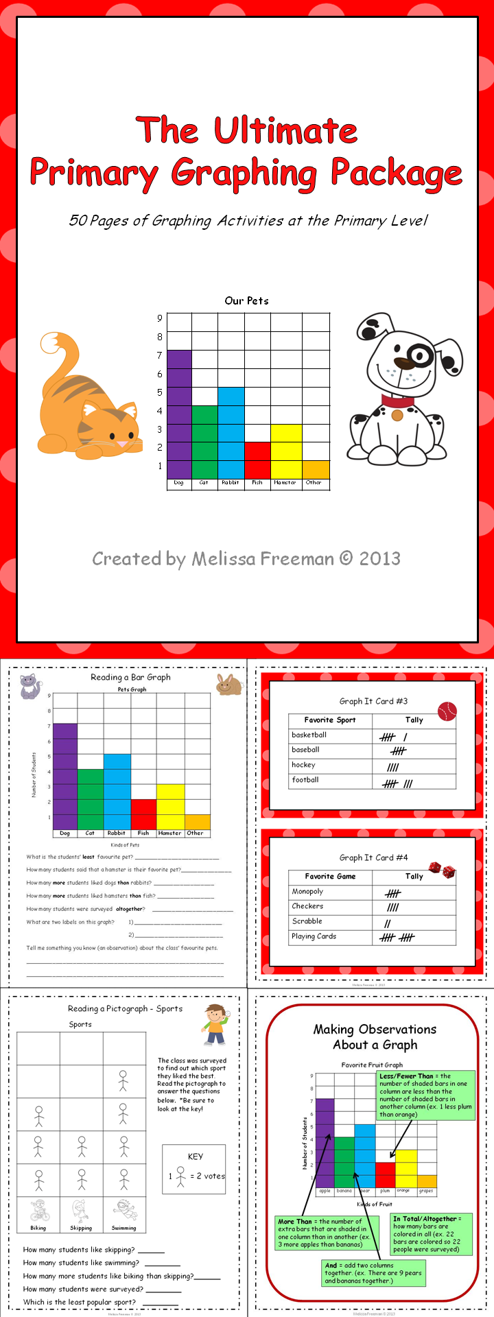 Graphing Activities Bar Graphs Pictographs Graphing Activities Math Lessons Education Math [ 1920 x 720 Pixel ]