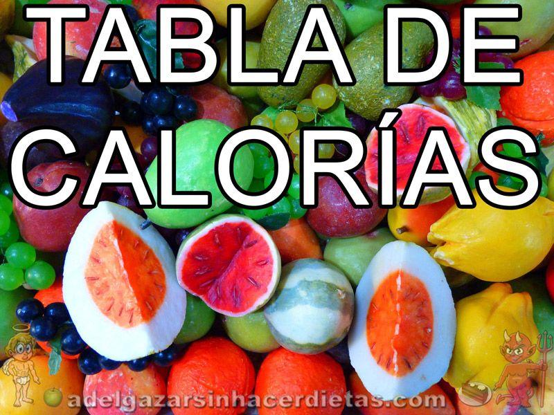 tabla de alimentos para hacer dieta