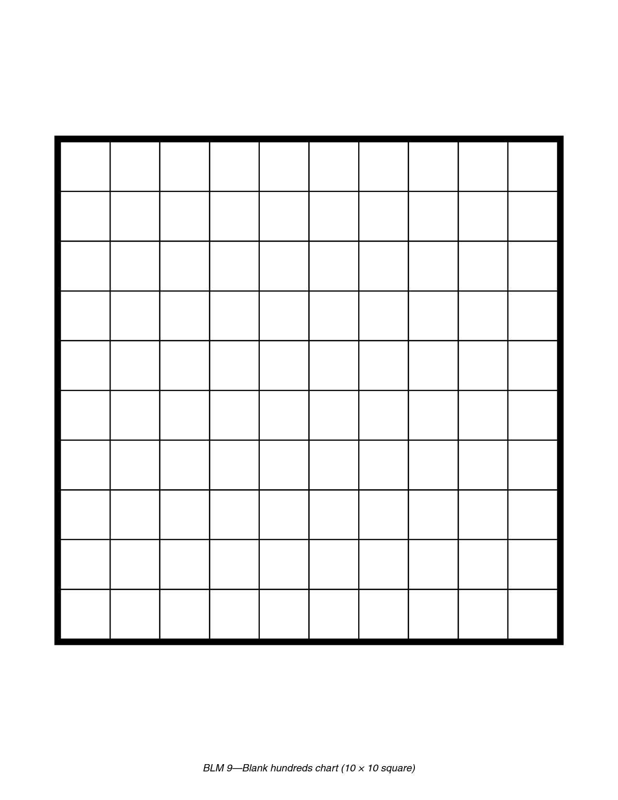 16 Printable Blank Chart Paper In