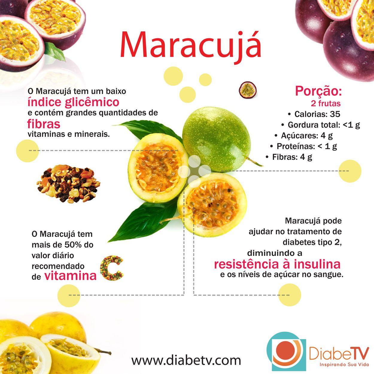 Maracuj fruta permitida para diabeticos vida saud vel pinterest maracuj frutas e sa de - Alimentos diabetes permitidos ...