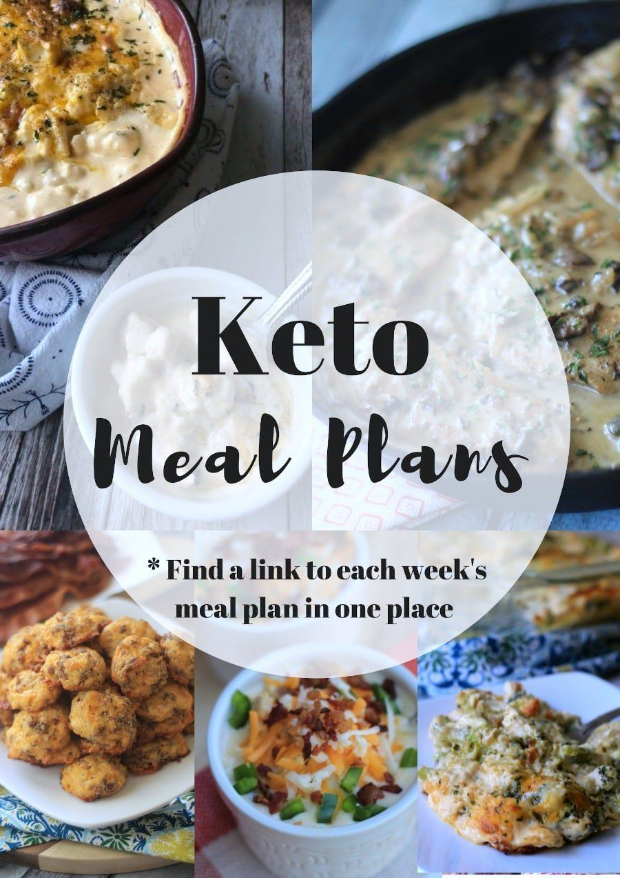 Keto-Speiseplan: Woche 70   – Keto diet