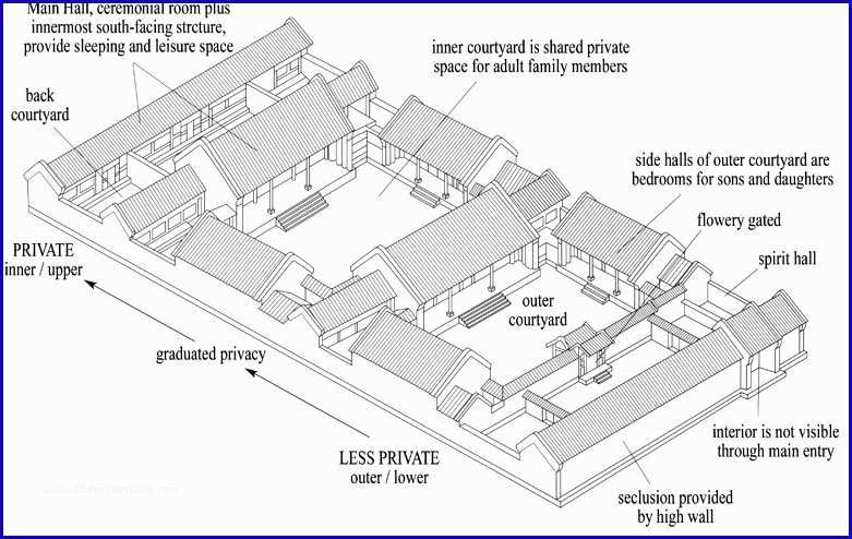 Traditional Japanese House Plan With Courtyard And Architecture Alfahmikonveksi Traditional Japanese House Traditional Chinese House Courtyard House Plans