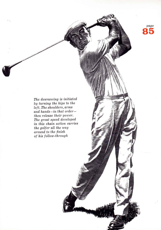 Pin by Daniel Warden on Illustration | Golf etiquette, Golf