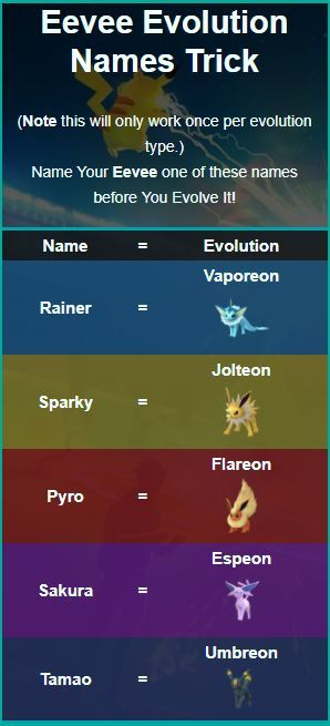 Pokemon go eevee evolution name trick easter egg jolteon vaporeon flareon espeon umbreon ad also rh in pinterest