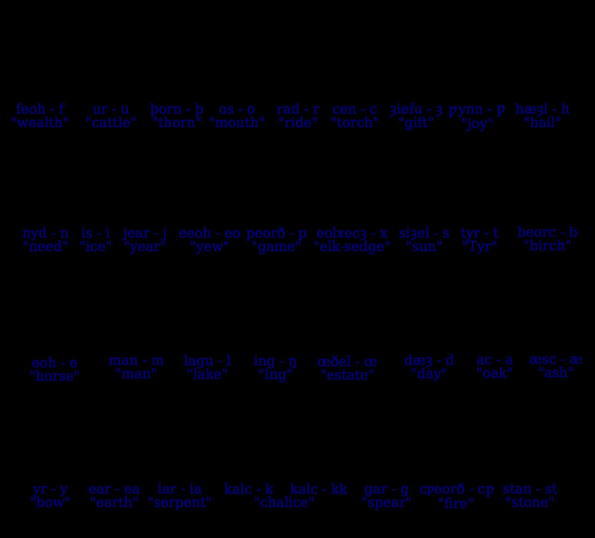 Порнуха на русском языке с переводом 6 фотография