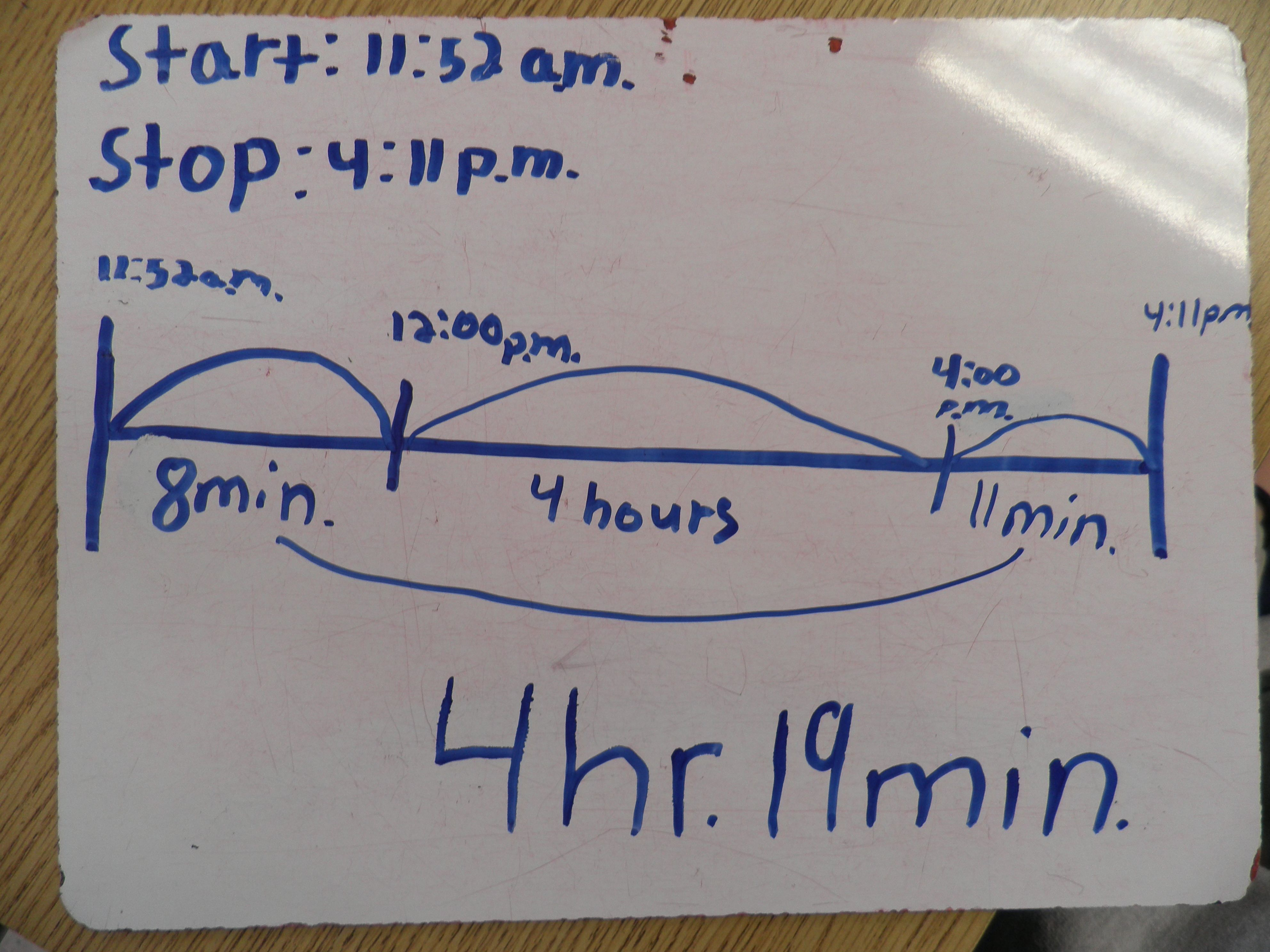 Teaching Time Or Rather Elapsed Time