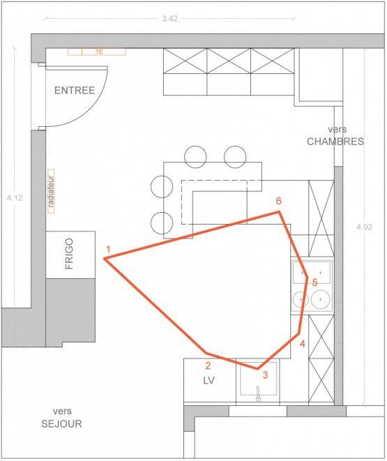 exemple plan de cuisine avec principe du non retour. Black Bedroom Furniture Sets. Home Design Ideas