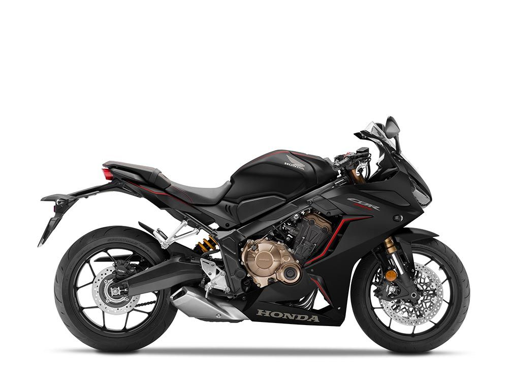 Honda CBR650R Launched at Rs. 7.70 lakhs GaadiKey in