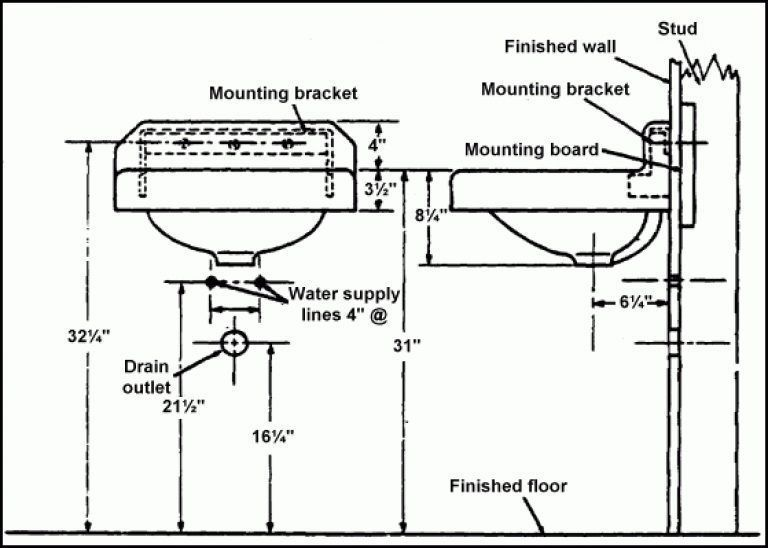 Plumbing Bathroom Sink Height Nrc Bathroom For Kitchen Sink Plumbing Rough In Diagram Bathroom Sink Drain Sink Drain Bathroom Sink