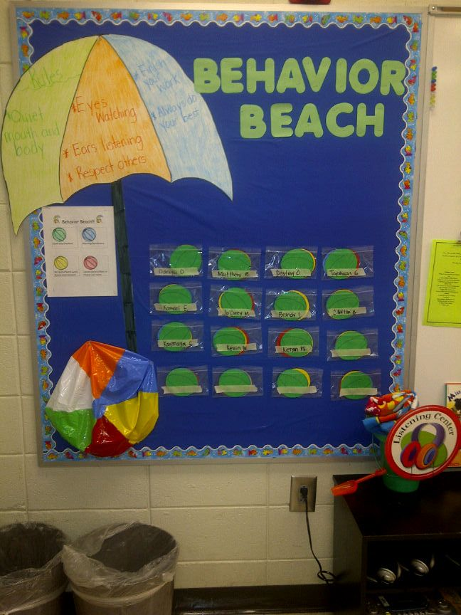 Innovative Ideas For Classroom Management : Behavior board my classroom pinterest
