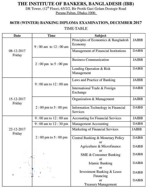13th NTRCA Teacher Registration Exam Syllabus and Result - civil service exam application form