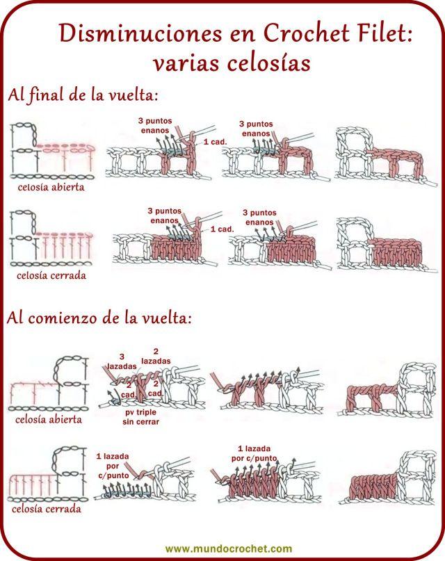 Crochet Filet. Disminuciones | Con Instrucciones | Pinterest ...