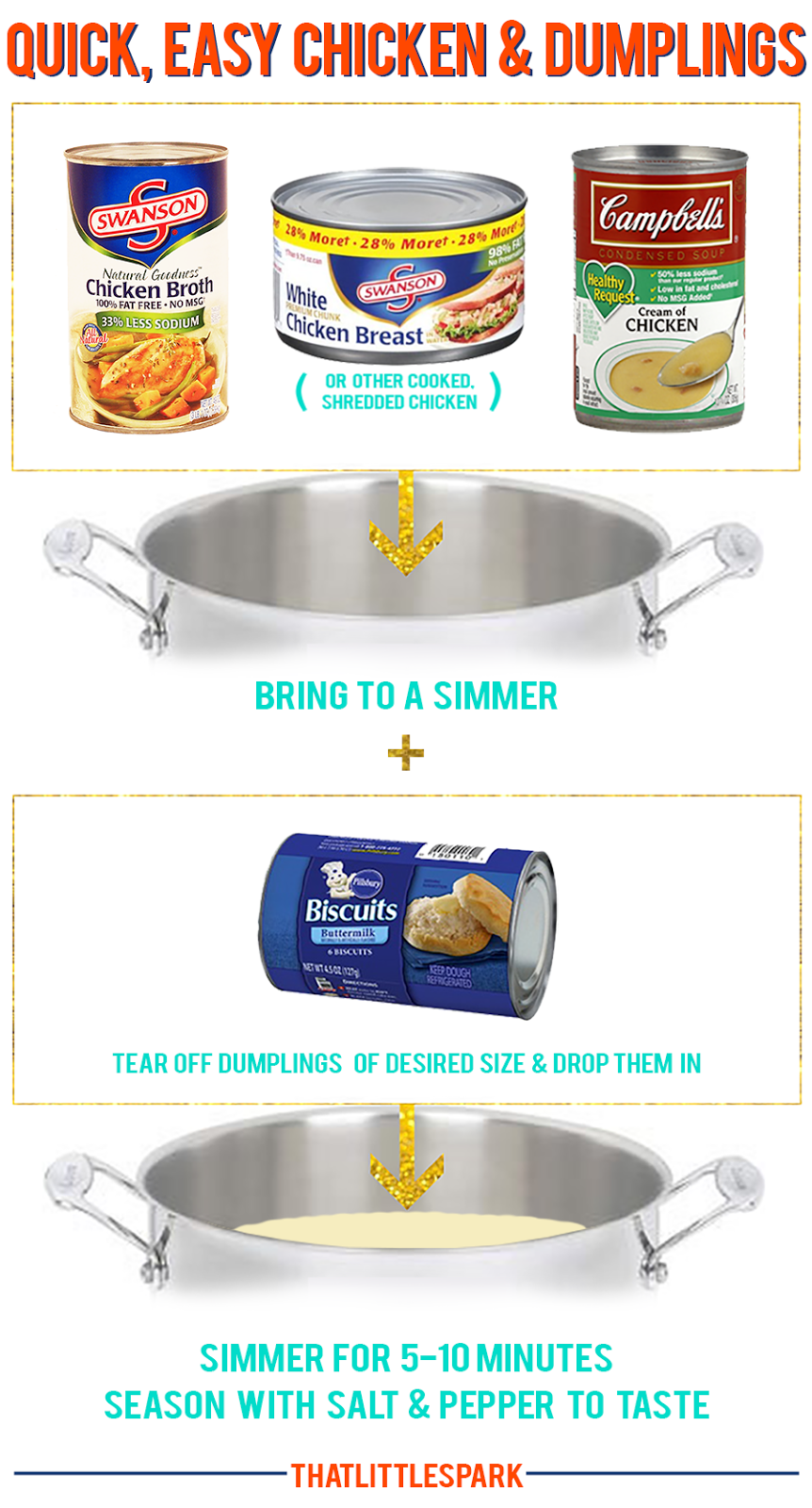 Quick Easy Chicken And Dumplings Recipe