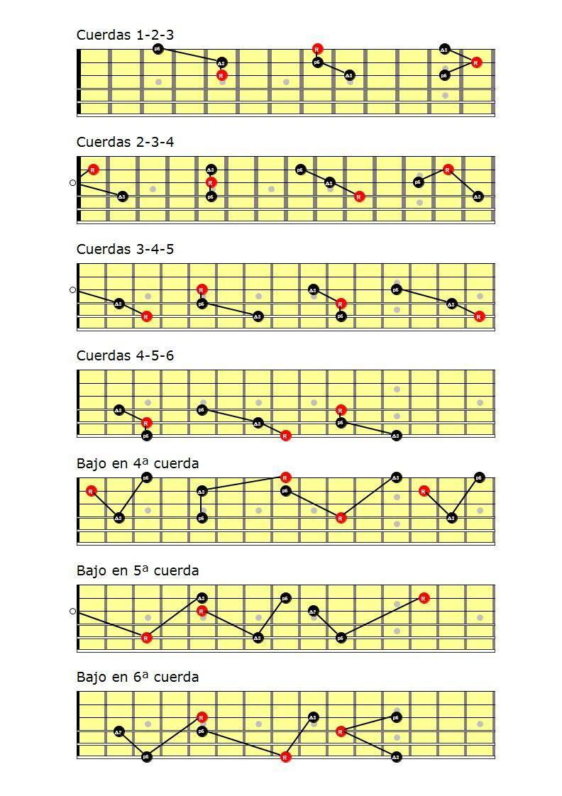 Diccionario De Acordes Invertidos Para Guitarra Musica Pinterest V Groove Mos Vmos El Universo La Armona Y Los Es Ingente Que