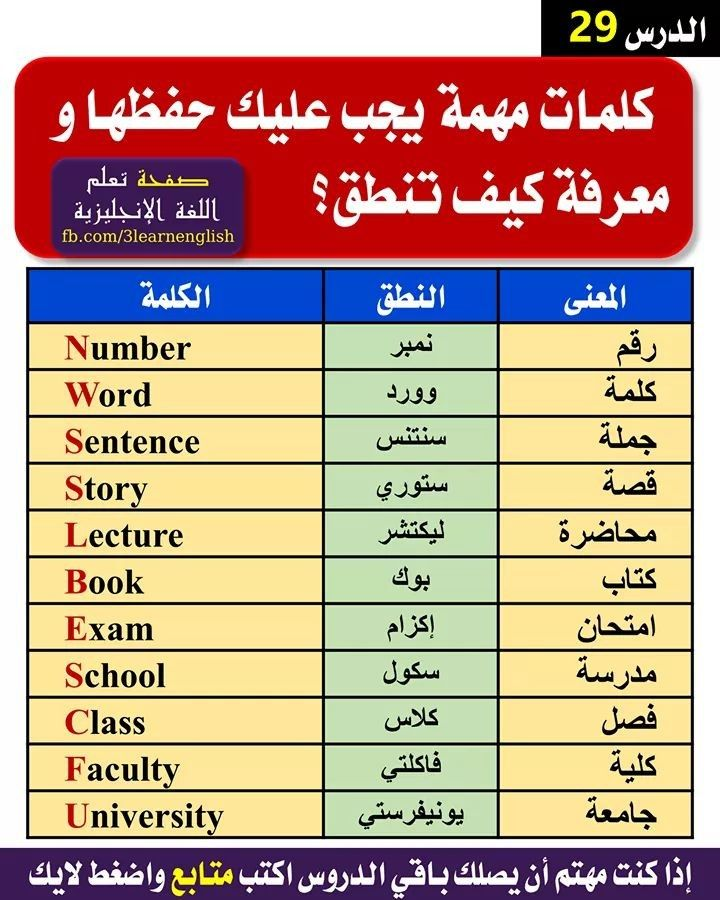 Learning Arabic Msa Fabiennem English Phonics English Language Learning Grammar Learn English Vocabulary