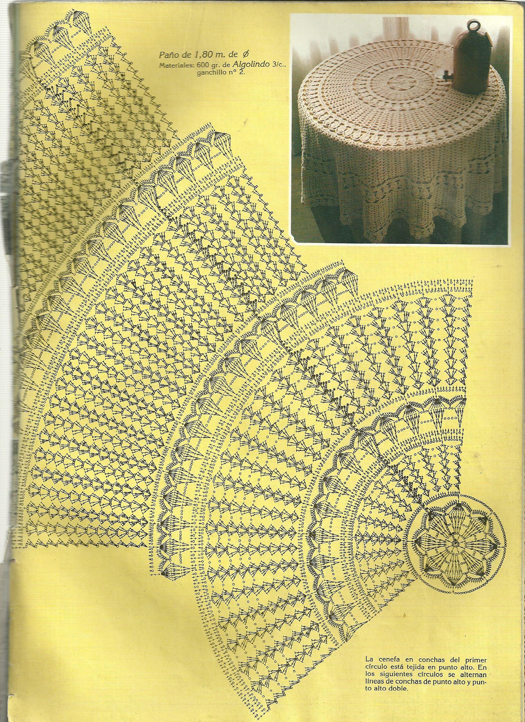 digitalizar0038   Fun Crochet   Pinterest   Deckchen, Tischdecken ...