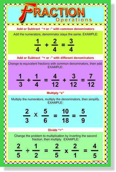 Fraction Operations - NEW Classroom Educational Math POSTER Math  Classroom Posters, Studying Math, Math Poster