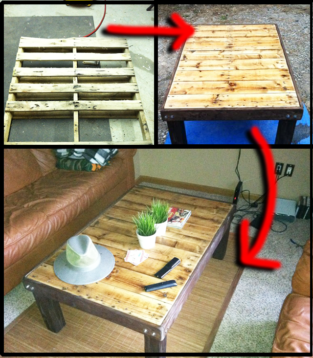 10 Cool DIY Pallet Furniture Projects. 10 Cool DIY Pallet Furniture Projects   Pallet coffee tables