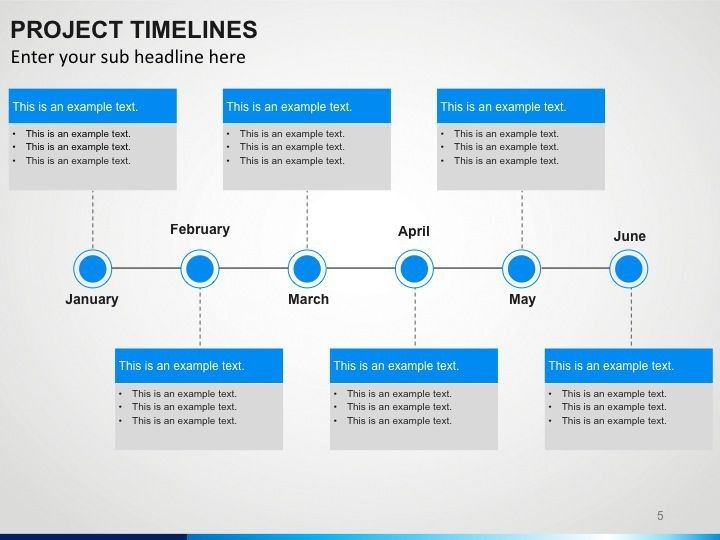 Present a timeline for a project, illustrate the important - project timelines