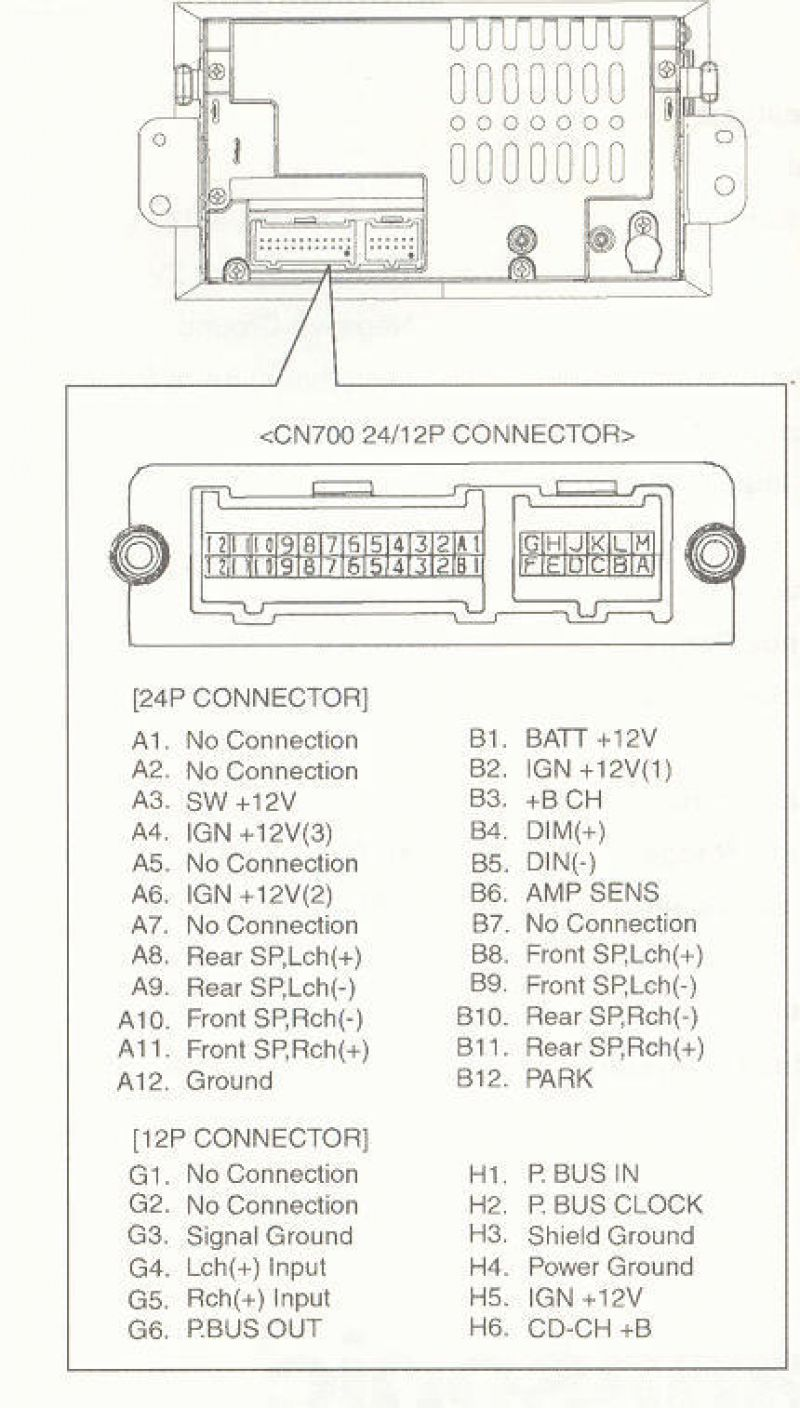 30 Fresh Delphi Radio Wiring Diagram Radio Electrical Wiring Diagram Diagram