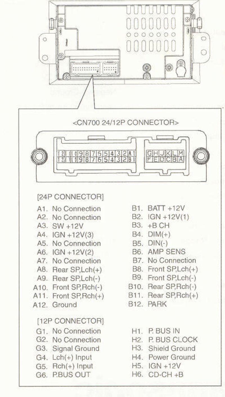 30 Fresh Delphi Radio Wiring Diagram Car radio