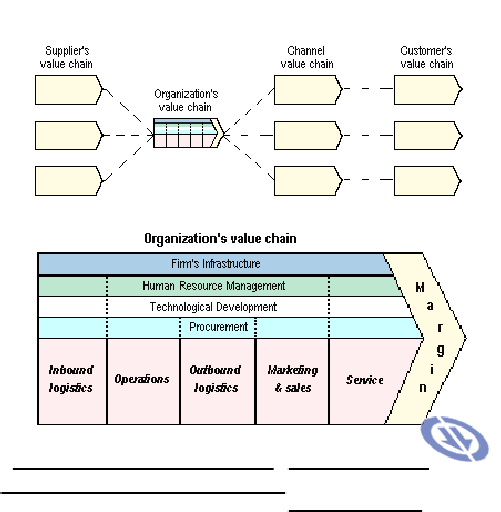 Value Chain Analysis Of Toyota Co Video Editing Software Analysis Management
