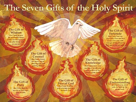 Printable holy spirit gifts shorter one is here inspiration catholic teaching in the sacrament of confirmation they teach us that on our confirmation we receive the seven gifts of the holy spirit and we pray to god negle Choice Image