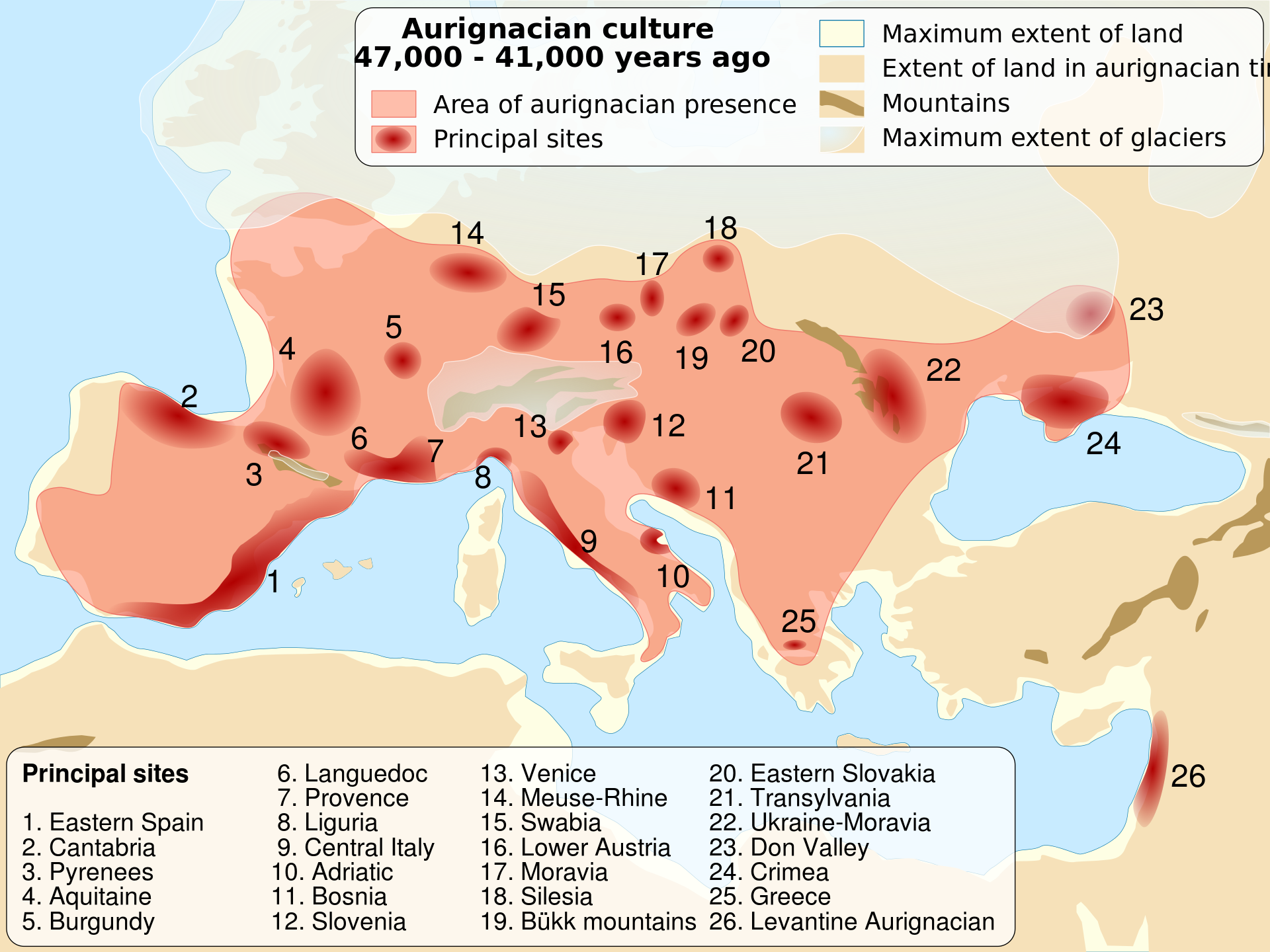 Aurignacian The Aurignacian culture (/ɔrɪɡˈneɪʃən/ or /ɔrɪnˈjeɪʃən/) is an archaeological culture of the Upper Palaeolithic, located in Europe and southwest Asia. It lasted broadly within the period from ca. 45,000 to 35,000 years ago (about 37,000 to 27,000 years ago on the uncalibrated radiocarbon timescale; between ca. 47,000 and 41,000 years ago using the most recent calibration of the radiocarbon timescale[1]). The name originates from the type site of Aurignac in the Haute-Garonne area…