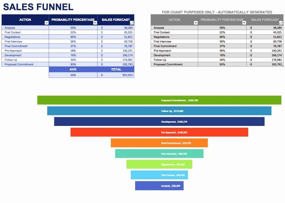 Sales Planning Template Excel Luxury Free Sales Plan Templates Smartsheet Sales Funnel Template Excel Templates Report Template Sales Report Template