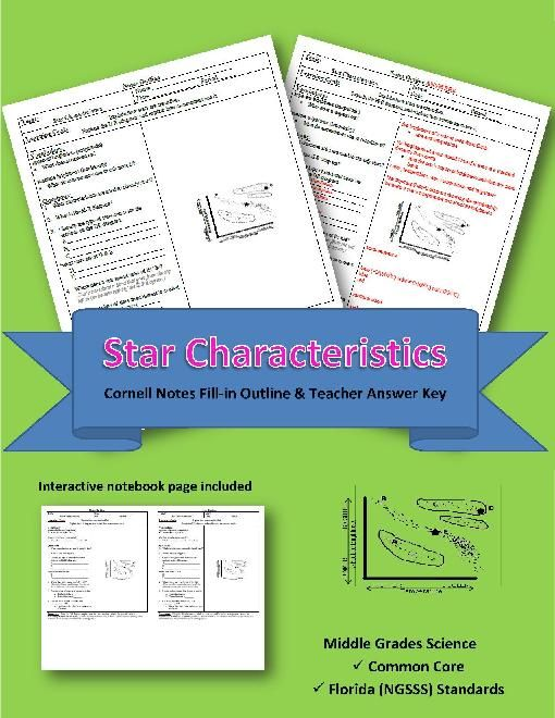 Teacherlingo 200 cornell notes outline for students to fill teacherlingo 200 cornell notes outline for students to fill in vocabulary and ccuart Choice Image