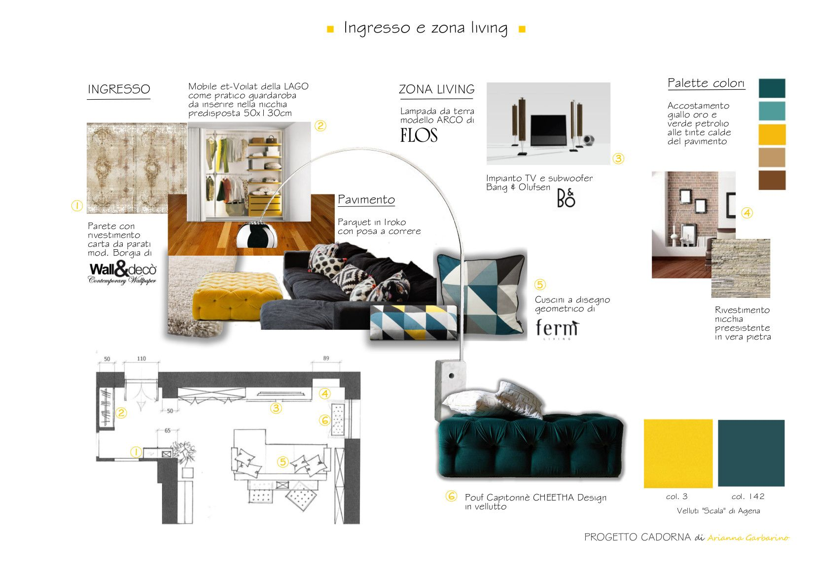 Corso interior design livello base for Progetti design interni