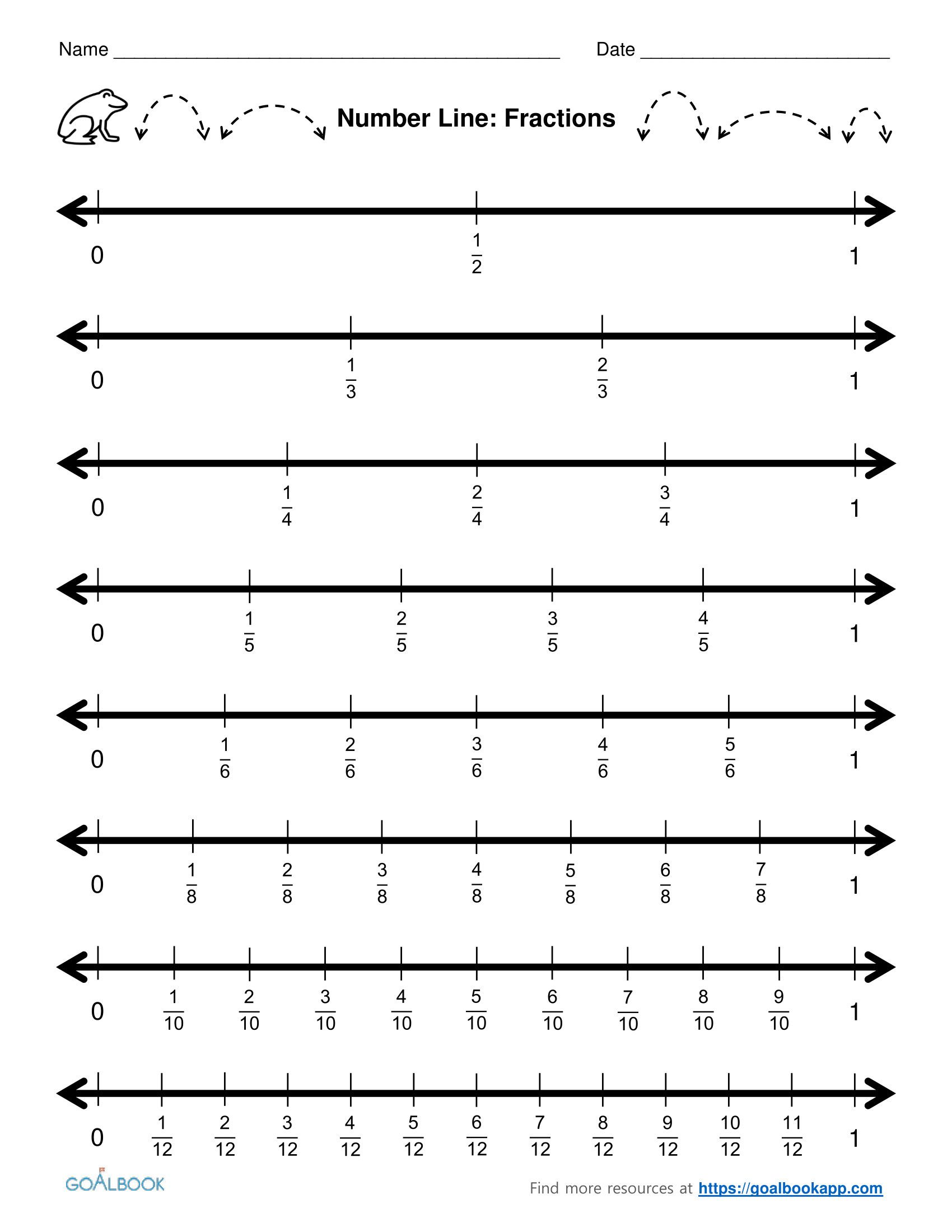 6 Equivalent Fractions On A Number Line Worksheet Blank