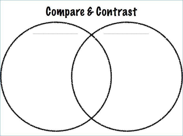Venn Diagram Template Free Blank Venn Diagram Venn Diagrams With