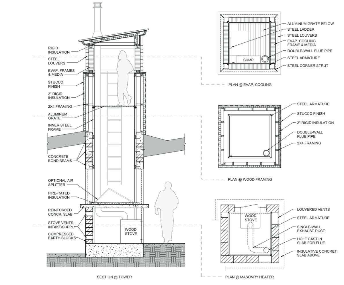 Puits Canadien Plan dedans colorado building workshop | windcatcher house | energy | pinterest