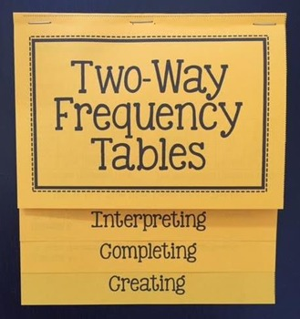 Two Way Frequency Tables Foldable Frequency Table 8th Grade Math Pre Algebra