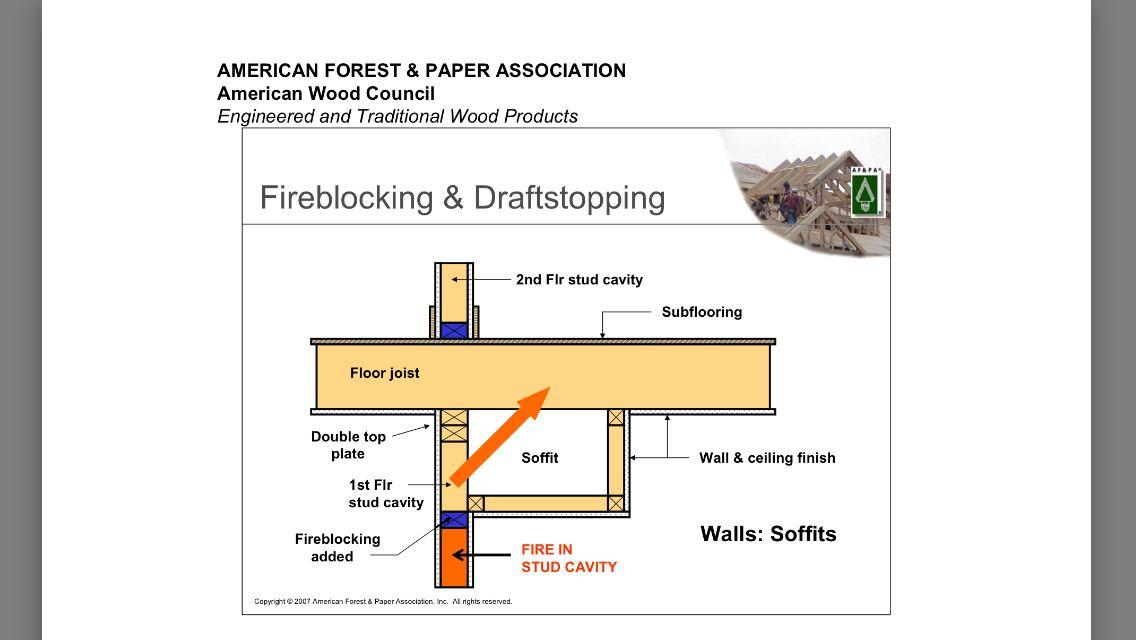 Fireblocking Draftstopping Soffits Http Www Awc Org Pdf Education Mat Awc Mat110 Fireblocking 071024 Pdf Cavity Wall Ceiling Finishes Flooring